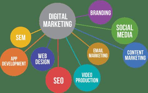 3 Platform Pemasaran Online Selain FBads